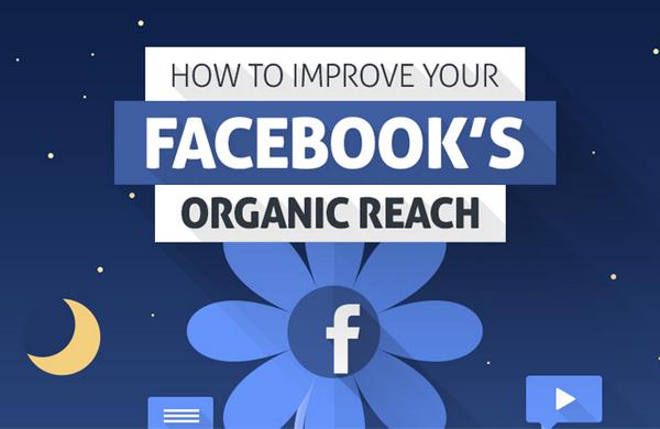 Wie Sie Ihre organische Reichweite auf Facebook verbessern (Infografik)