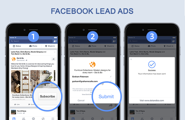 Launch der Facebook Lead Ads
